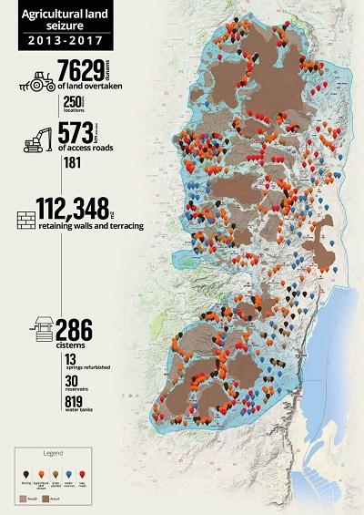 """Na zdjęciu: Nielegalne zajmowanie tysięcy hektarów ziemi na Zachodnim Brzegu finansowane przez Unię Europejską pod pozorem """"pomocy rolniczej"""". Finansowanie przez UE umożliwia olbrzymi program kradzieży ziemi przez Autonomię Palestyńską. (Zdjęcie: Regavim)"""