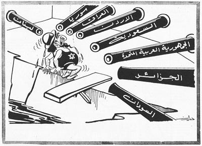 Jedna z wielu podobnych karykatur publikowanych przez prasę arabską tuż przed wojną sześciodniową w 1967 roku.