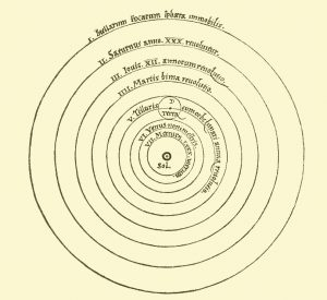 Heliocentryzm kopernikański