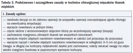 Podstawy chirurgii mięsaków tkanek miękkich; http://onkologia.zalecenia.med.pl/pdf/PTOK_2013_11_Miesaki%20tkanek%20miekkich.pdf
