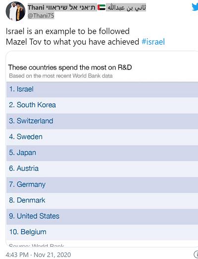 [Izrael jest przykładem, za którym trzeba iść.<br />Mazel Tow Izrael, za to co osiągnęliście.