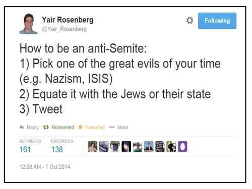 Jak być antysemitą:1) Wybierz cokolwiek spośród największego zła naszych czasów (np. nazizm, ISIS)2) Zrównaj to z Żydami lub ich państwem3) Tweetuj